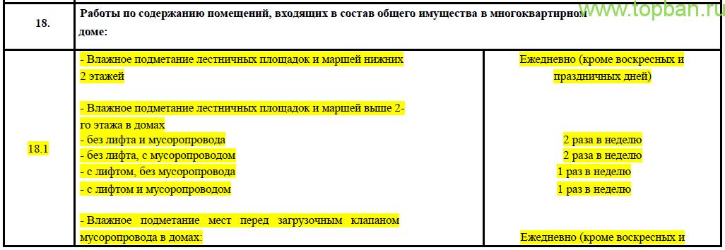 Придложение 1 п.18 Уборка подъезда