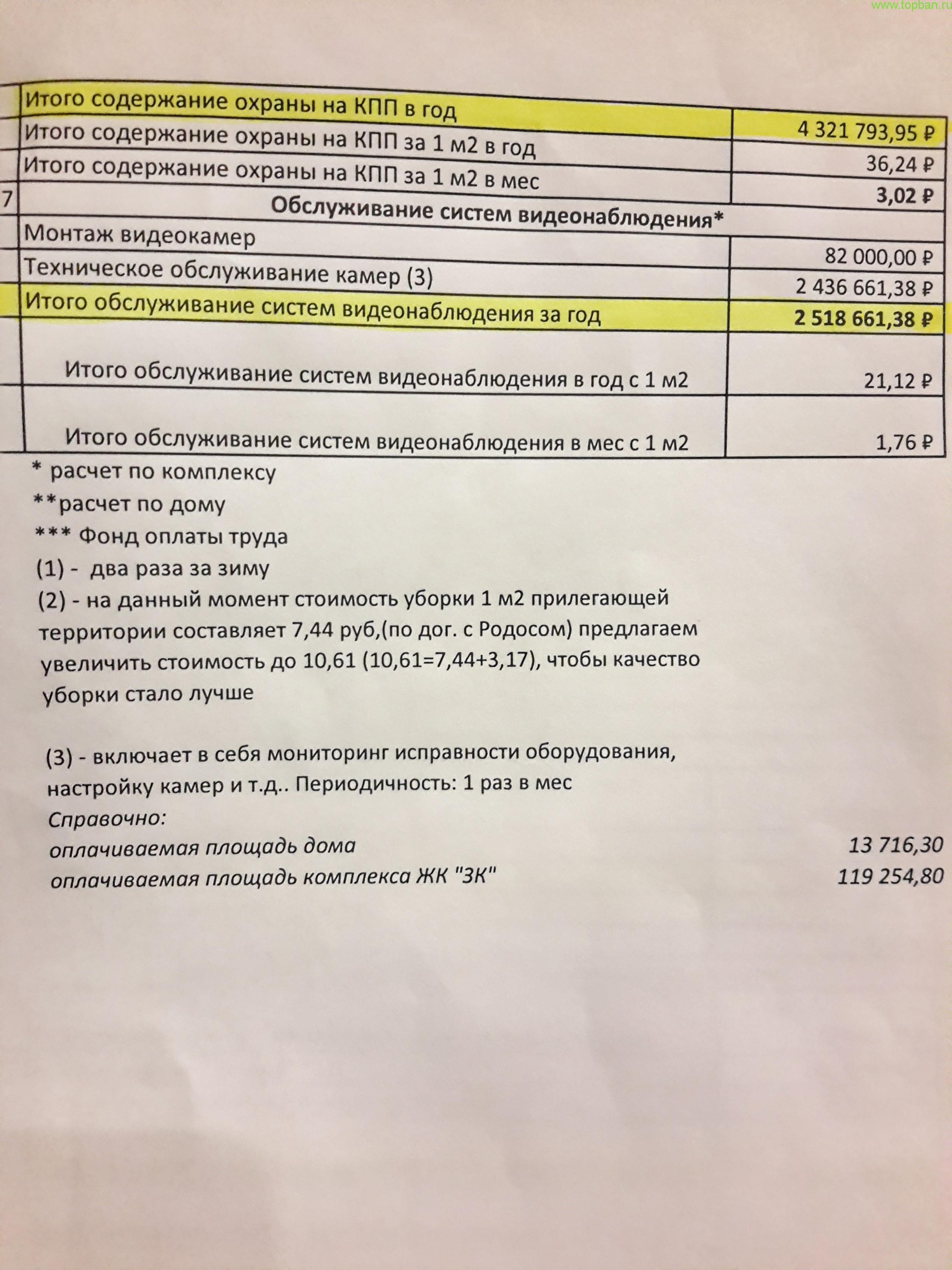 Расшифровка стоимости доп услуг 2 стр.